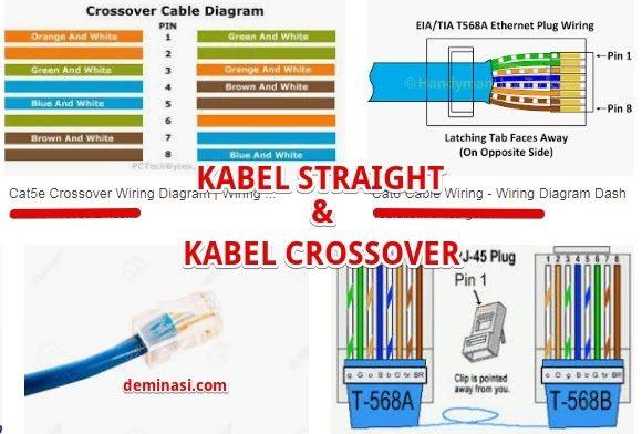 Kabel Cross dan Straight
